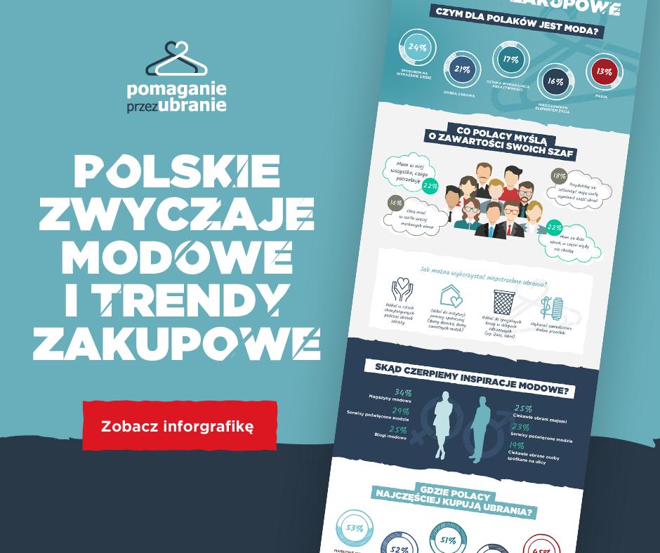 Moda i zakupy po polsku